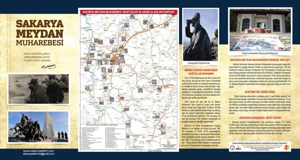Sakarya Savaş Alanları, Sakarya Meydan Muharebesi Şehit Sayısı